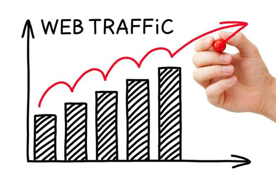 Increase Web Traffic for Affiliate Marketing with ClickFunnels
