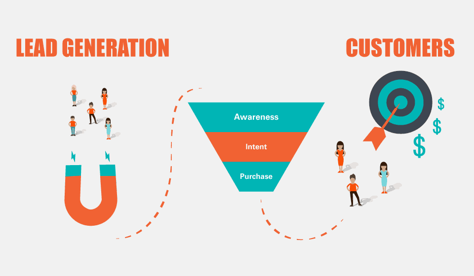 ClickFunnels for Local Business Strategies