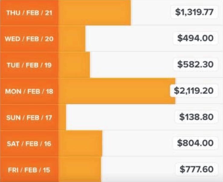 ClickFunnels Affiliate Earnings Screenshot